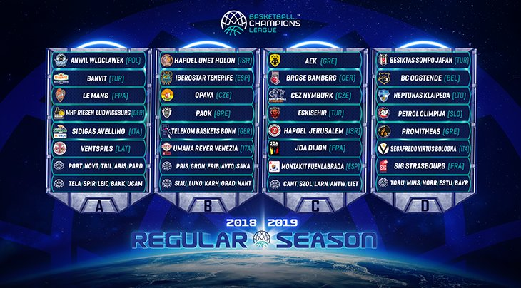 Calendario Champions Legue.Calendario Provisional Para Seguir Al Canarias En La